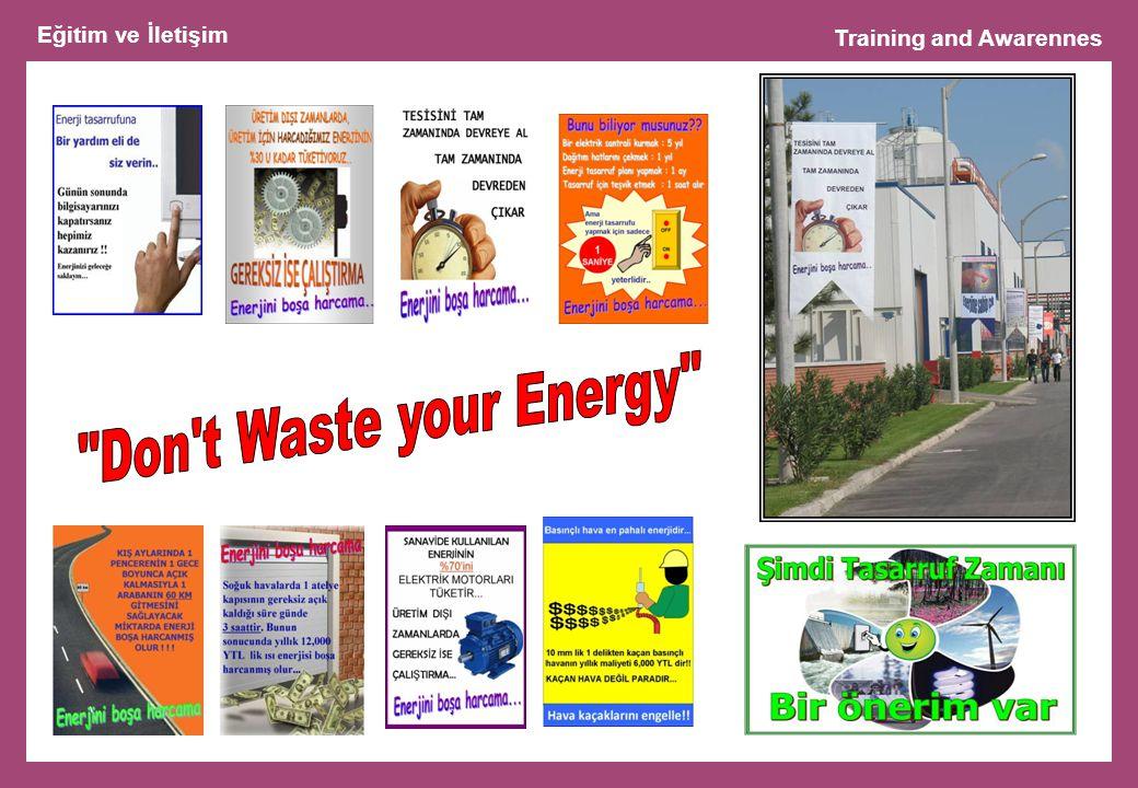 Don t Waste your Energy 27 % 3000 €/day Eğitim ve İletişim