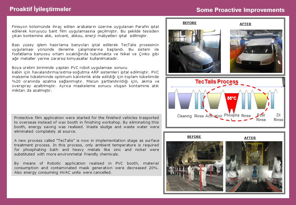 Proaktif İyileştirmeler Some Proactive Improvements