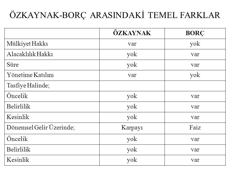 ÖZKAYNAK-BORÇ ARASINDAKİ TEMEL FARKLAR