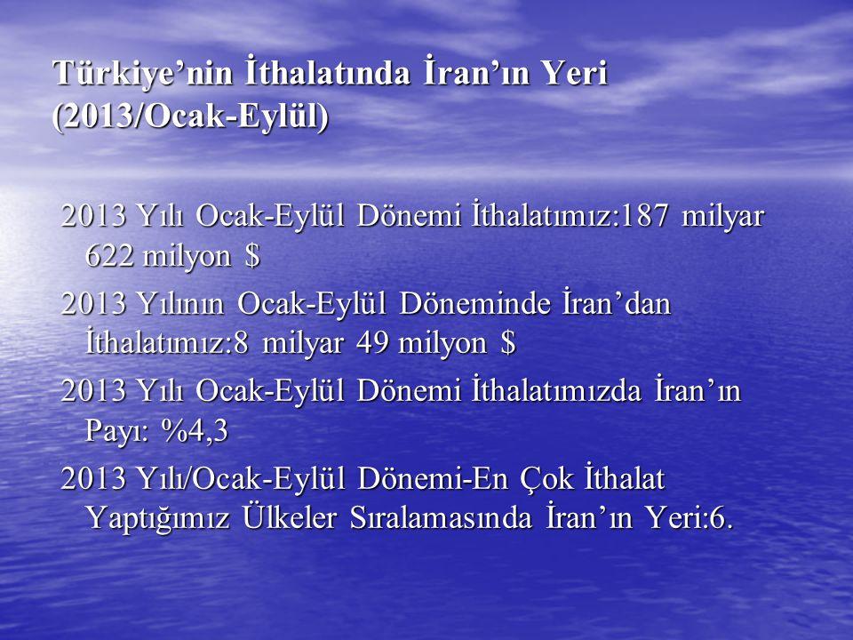 Türkiye'nin İthalatında İran'ın Yeri (2013/Ocak-Eylül)
