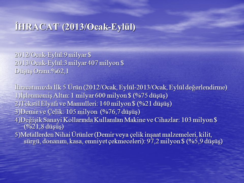 İHRACAT (2013/Ocak-Eylül)