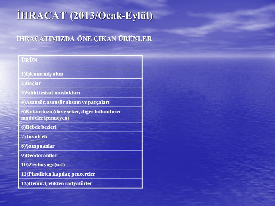 İHRACAT (2013/Ocak-Eylül) İHRACATIMIZDA ÖNE ÇIKAN ÜRÜNLER