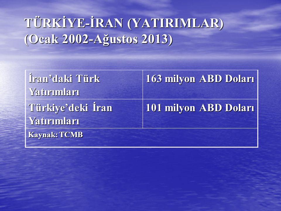 TÜRKİYE-İRAN (YATIRIMLAR) (Ocak 2002-Ağustos 2013)