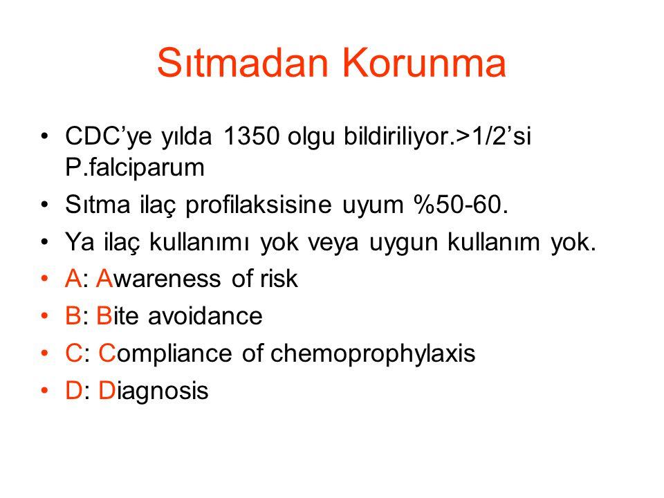 Sıtmadan Korunma CDC'ye yılda 1350 olgu bildiriliyor.>1/2'si P.falciparum. Sıtma ilaç profilaksisine uyum %50-60.