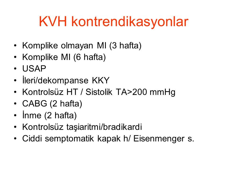 KVH kontrendikasyonlar