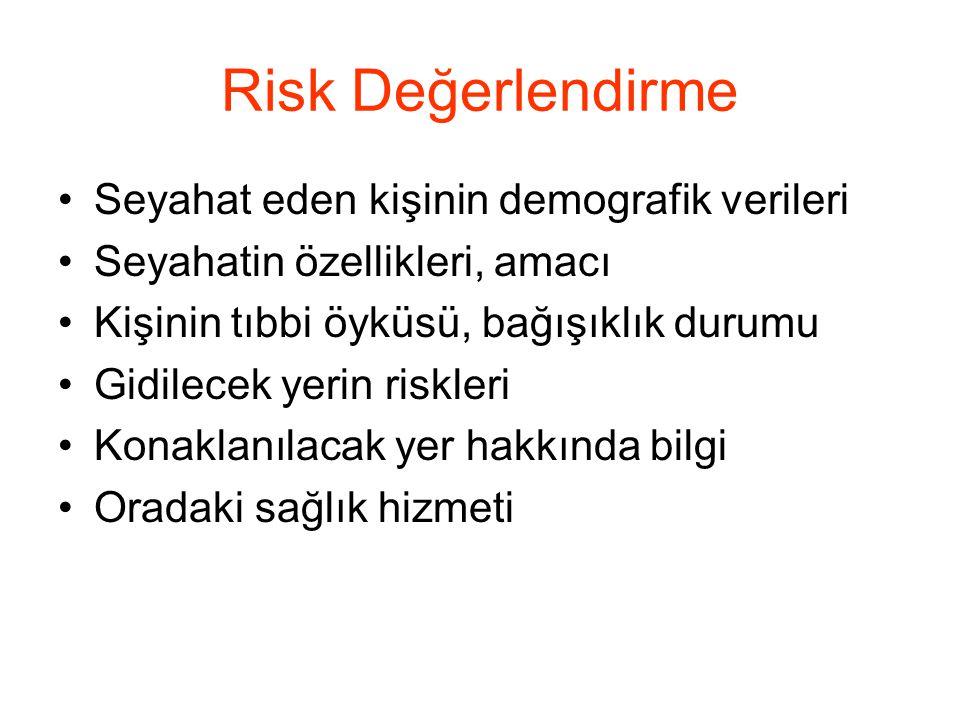 Risk Değerlendirme Seyahat eden kişinin demografik verileri