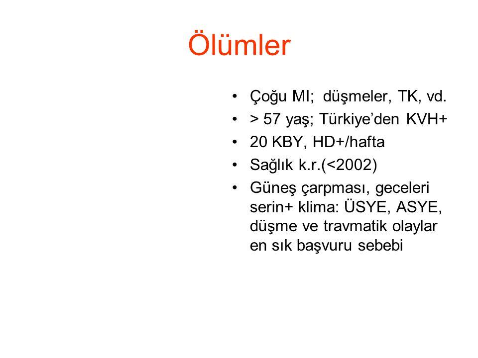 Ölümler Çoğu MI; düşmeler, TK, vd. > 57 yaş; Türkiye'den KVH+