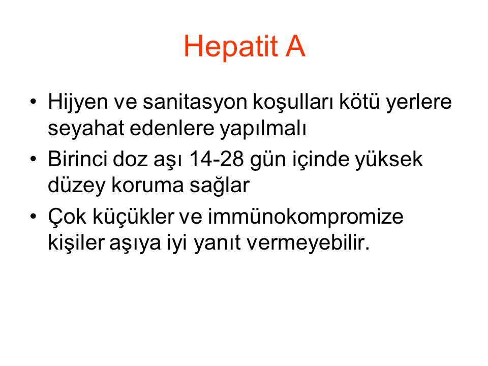 Hepatit A Hijyen ve sanitasyon koşulları kötü yerlere seyahat edenlere yapılmalı. Birinci doz aşı 14-28 gün içinde yüksek düzey koruma sağlar.