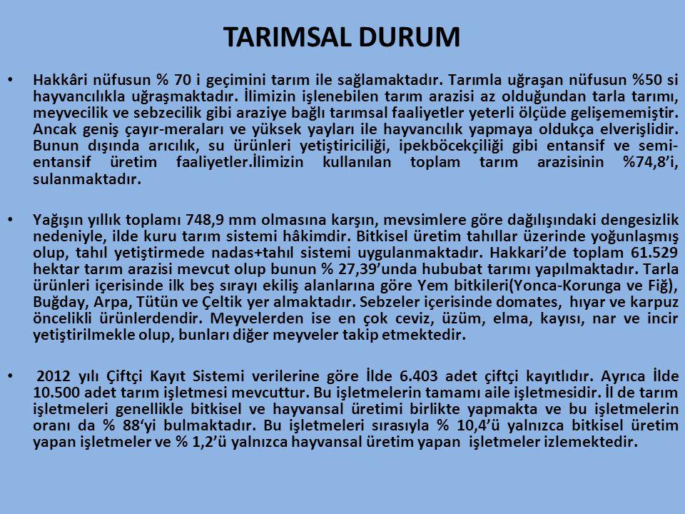 TARIMSAL DURUM