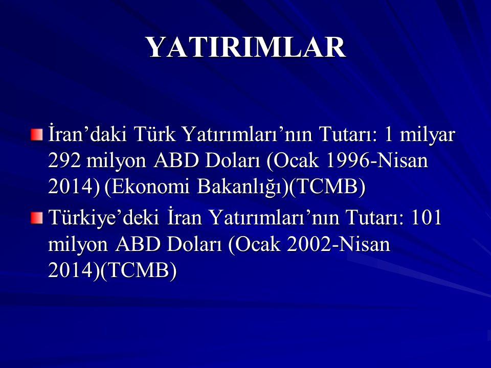 YATIRIMLAR İran'daki Türk Yatırımları'nın Tutarı: 1 milyar 292 milyon ABD Doları (Ocak 1996-Nisan 2014) (Ekonomi Bakanlığı)(TCMB)