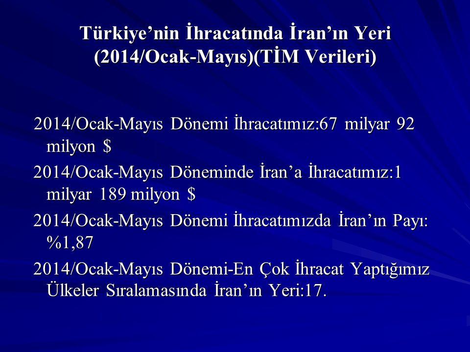 Türkiye'nin İhracatında İran'ın Yeri (2014/Ocak-Mayıs)(TİM Verileri)