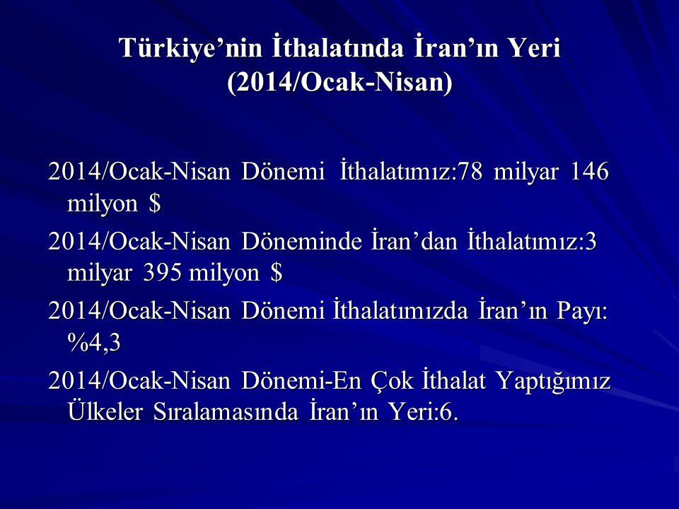 Türkiye'nin İthalatında İran'ın Yeri (2014/Ocak-Nisan)