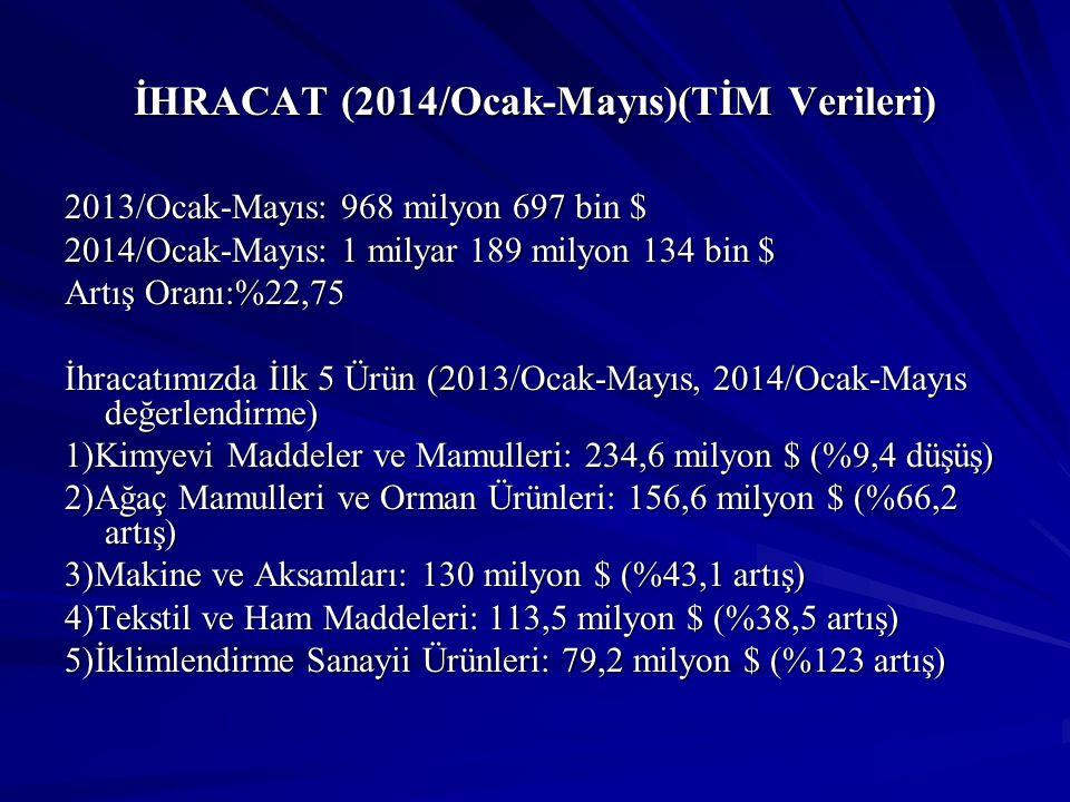 İHRACAT (2014/Ocak-Mayıs)(TİM Verileri)