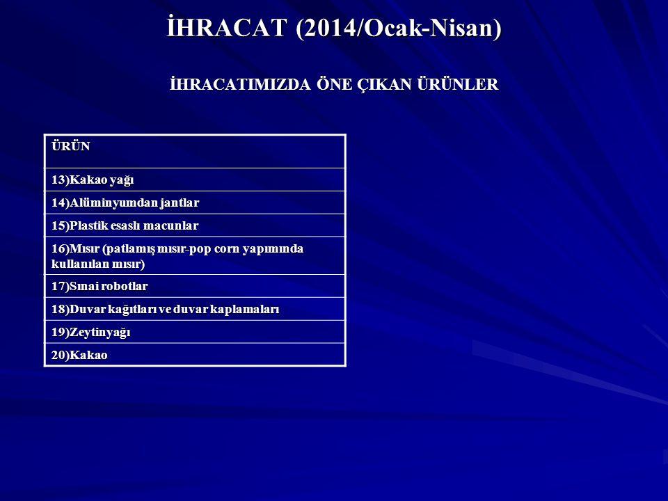 İHRACAT (2014/Ocak-Nisan) İHRACATIMIZDA ÖNE ÇIKAN ÜRÜNLER