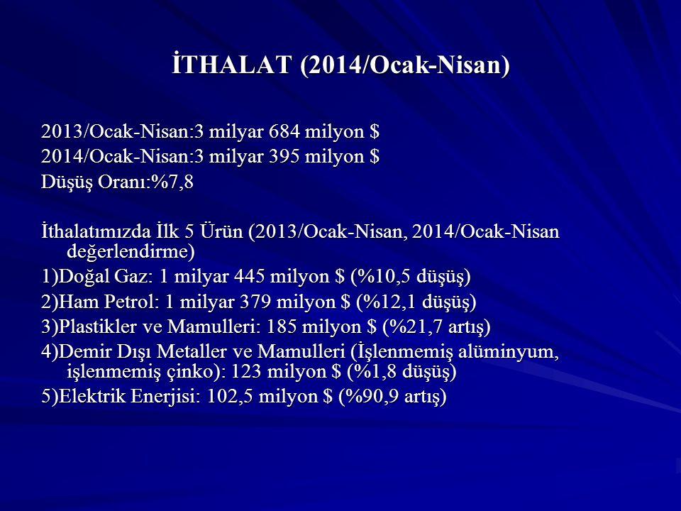 İTHALAT (2014/Ocak-Nisan)