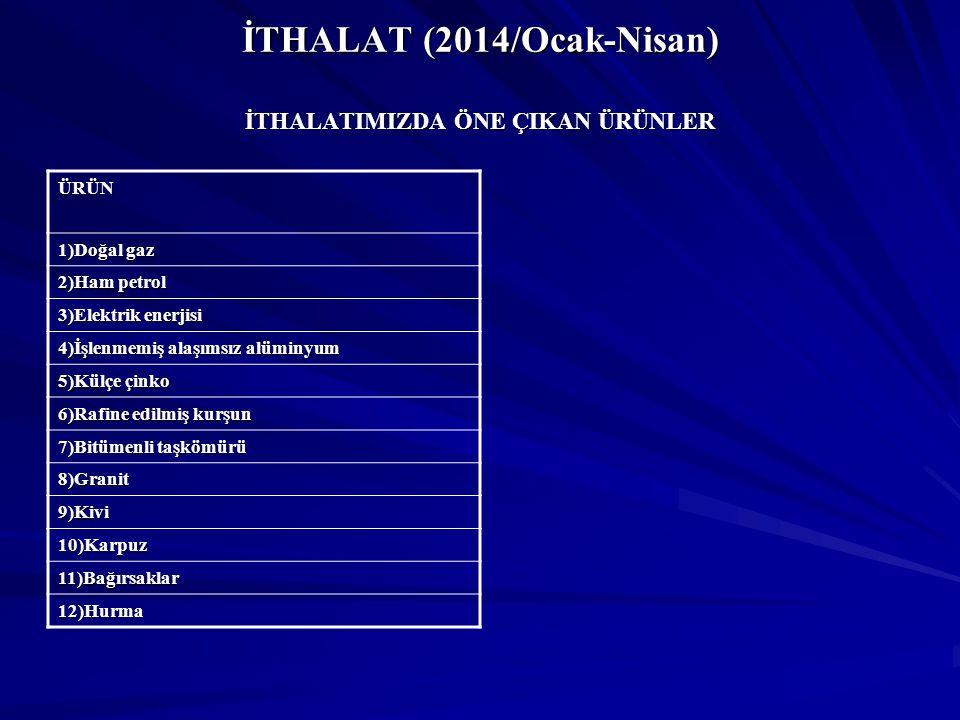 İTHALAT (2014/Ocak-Nisan) İTHALATIMIZDA ÖNE ÇIKAN ÜRÜNLER