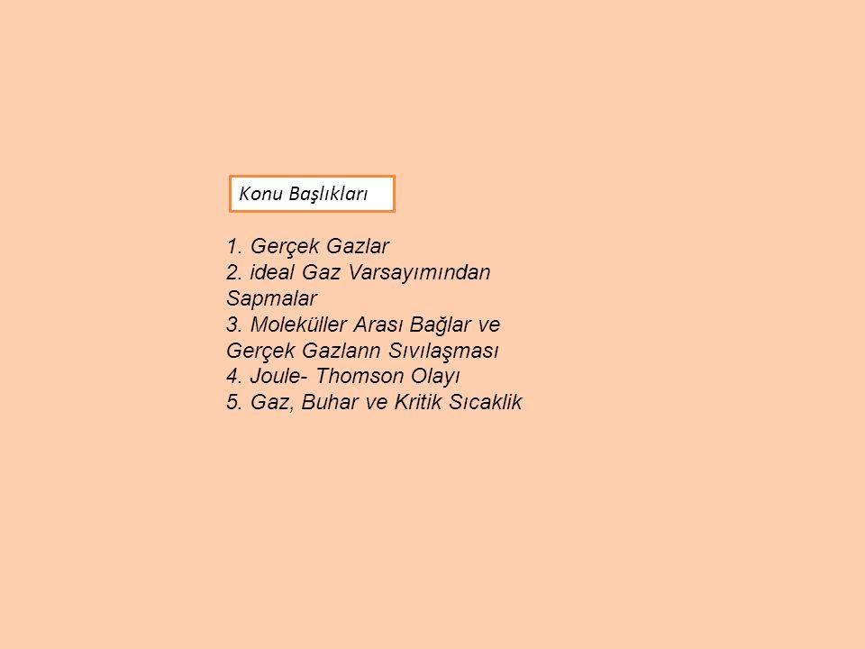 Konu Başlıkları 1. Gerçek Gazlar. 2. ideal Gaz Varsayımından. Sapmalar. 3. Moleküller Arası Bağlar ve.