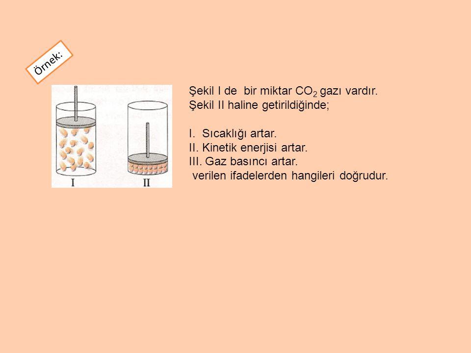 Örnek: Şekil I de bir miktar CO2 gazı vardır. Şekil II haline getirildiğinde; I. Sıcaklığı artar.