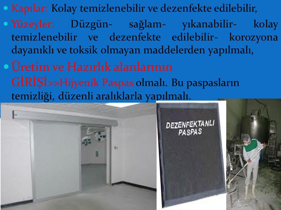 Kapılar: Kolay temizlenebilir ve dezenfekte edilebilir,