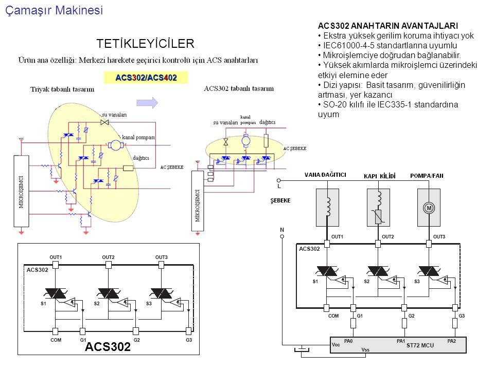 Çamaşır Makinesi TETİKLEYİCİLER ACS302 ACS302 ANAHTARIN AVANTAJLARI