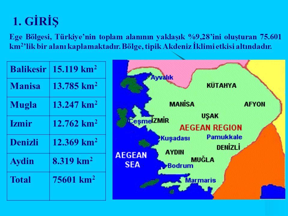 1. GİRİŞ Balikesir 15.119 km2 Manisa 13.785 km2 Mugla 13.247 km2 Izmir