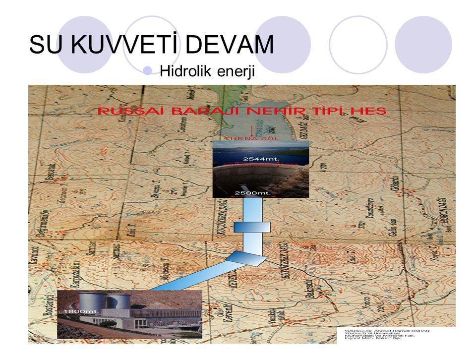 SU KUVVETİ DEVAM Hidrolik enerji