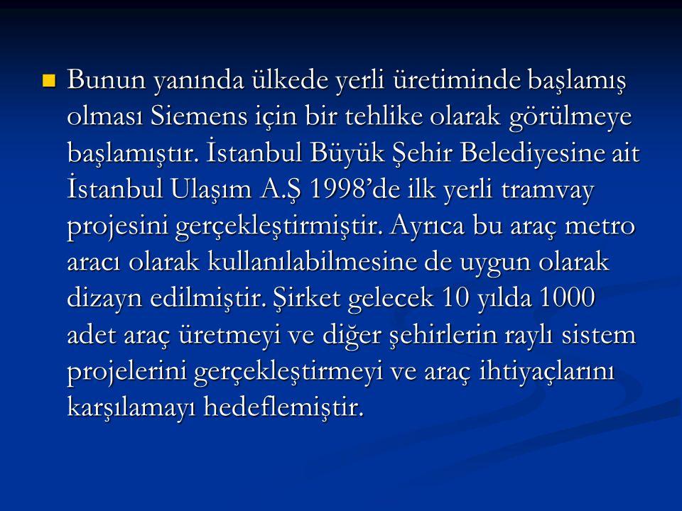 Bunun yanında ülkede yerli üretiminde başlamış olması Siemens için bir tehlike olarak görülmeye başlamıştır.