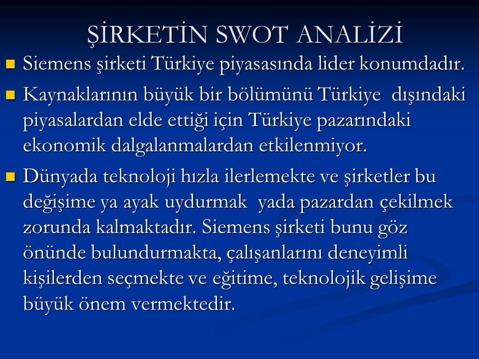 ŞİRKETİN SWOT ANALİZİ Siemens şirketi Türkiye piyasasında lider konumdadır.