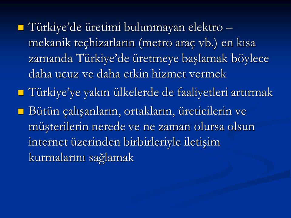Türkiye'de üretimi bulunmayan elektro – mekanik teçhizatların (metro araç vb.) en kısa zamanda Türkiye'de üretmeye başlamak böylece daha ucuz ve daha etkin hizmet vermek