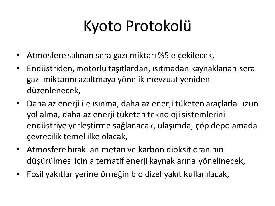 Kyoto Protokolü Atmosfere salınan sera gazı miktarı %5 e çekilecek,