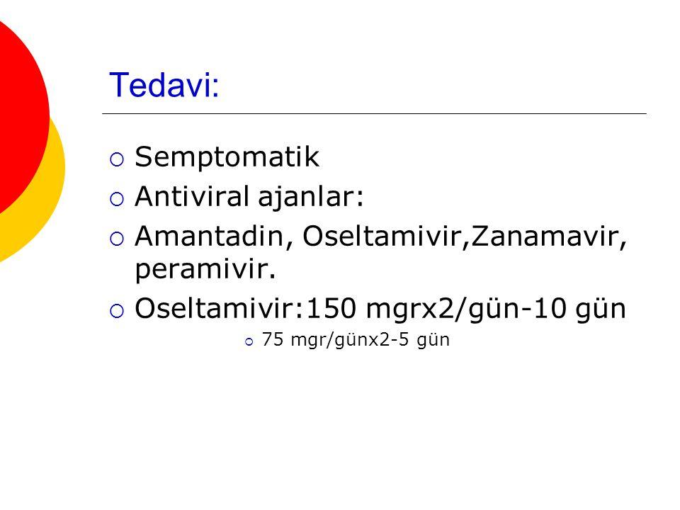 Tedavi: Semptomatik Antiviral ajanlar: