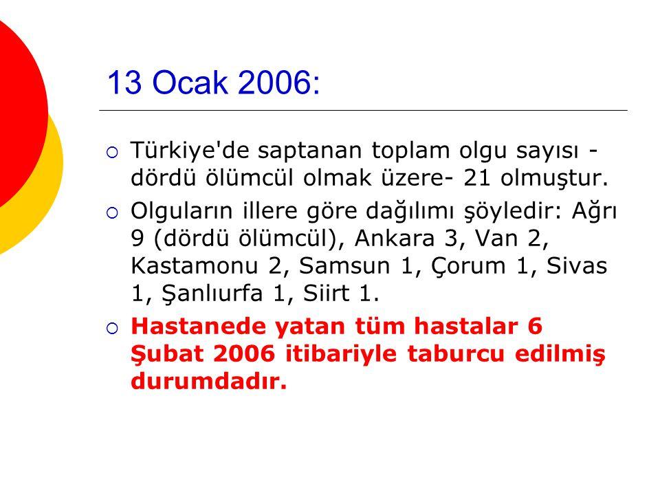 13 Ocak 2006: Türkiye de saptanan toplam olgu sayısı -dördü ölümcül olmak üzere- 21 olmuştur.