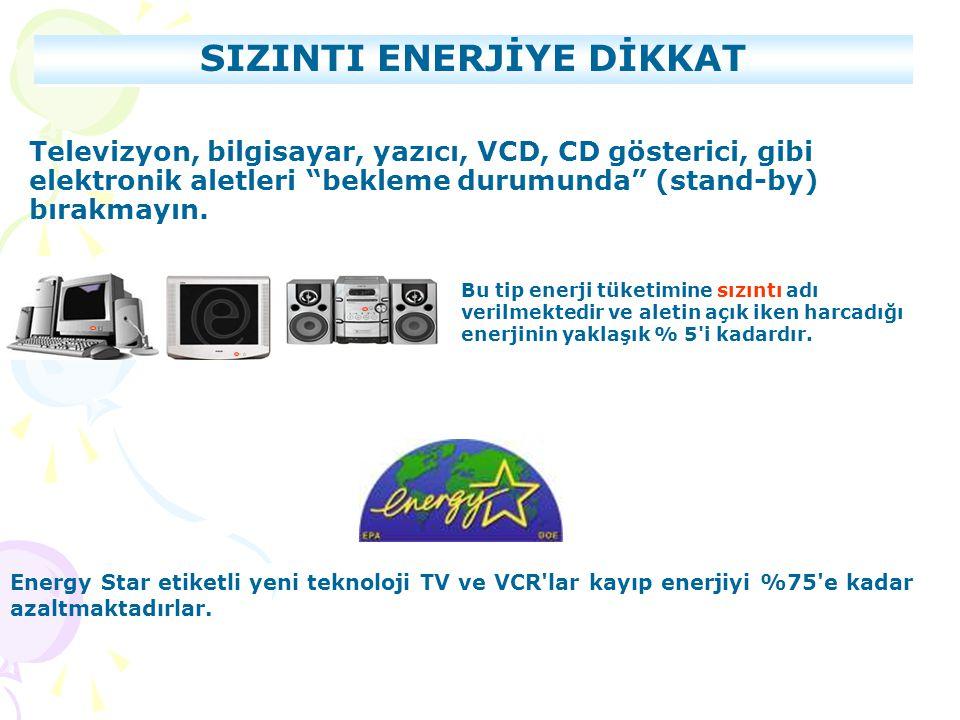 SIZINTI ENERJİYE DİKKAT