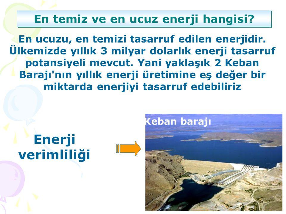 Enerji verimliliği En temiz ve en ucuz enerji hangisi