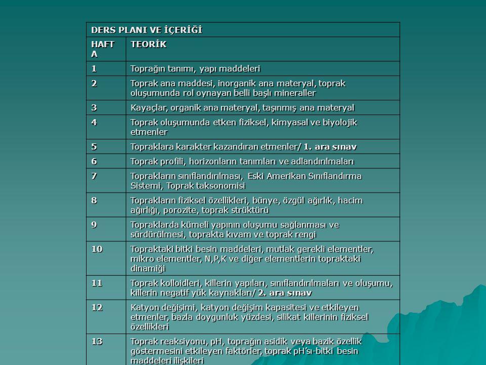 DERS PLANI VE İÇERİĞİ HAFTA. TEORİK. 1. Toprağın tanımı, yapı maddeleri. 2.