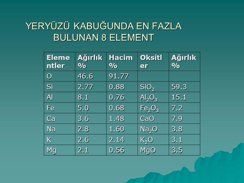 YERYÜZÜ KABUĞUNDA EN FAZLA BULUNAN 8 ELEMENT