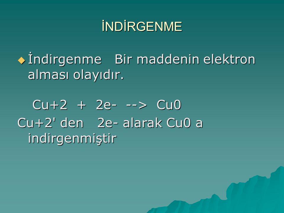 İNDİRGENME İndirgenme Bir maddenin elektron alması olayıdır. Cu+2 + 2e- --> Cu0 Cu+2 den 2e- alarak Cu0 a indirgenmiştir.