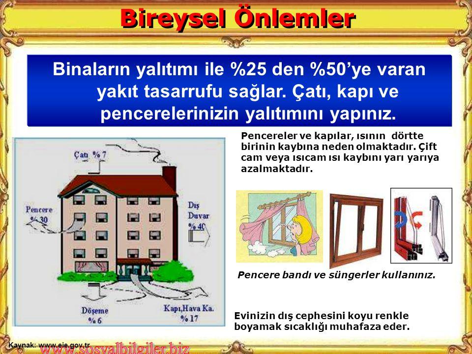 Bireysel Önlemler Binaların yalıtımı ile %25 den %50'ye varan yakıt tasarrufu sağlar. Çatı, kapı ve pencerelerinizin yalıtımını yapınız.