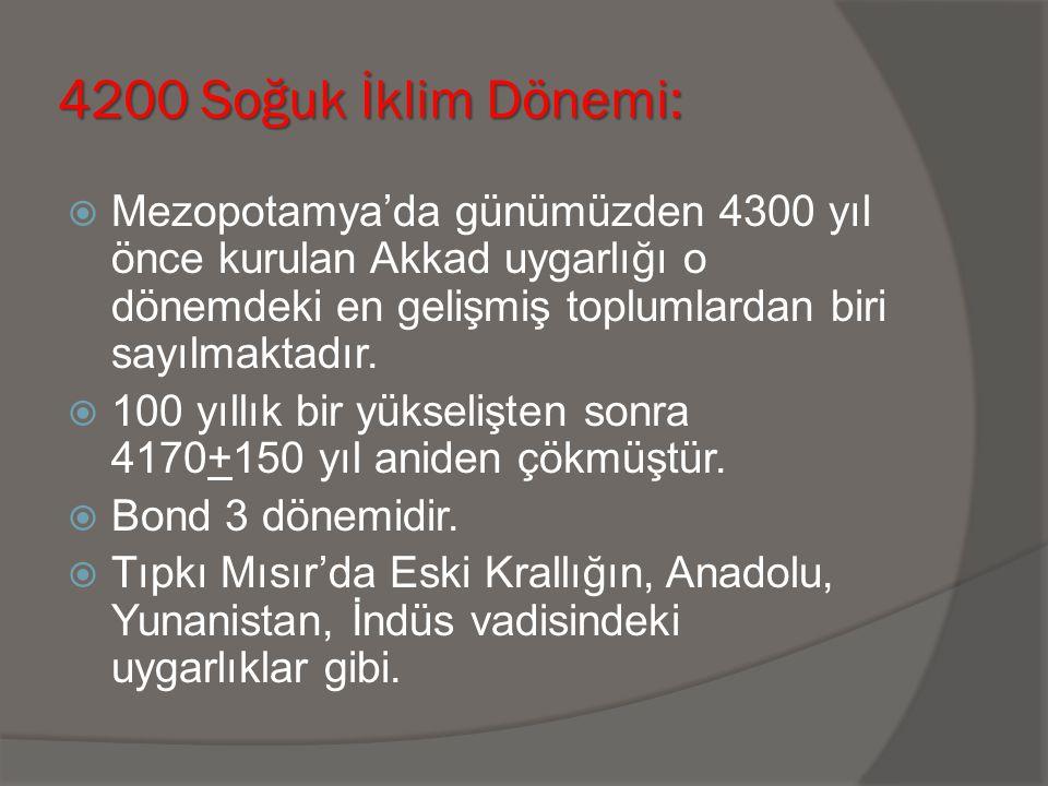 4200 Soğuk İklim Dönemi: Mezopotamya'da günümüzden 4300 yıl önce kurulan Akkad uygarlığı o dönemdeki en gelişmiş toplumlardan biri sayılmaktadır.