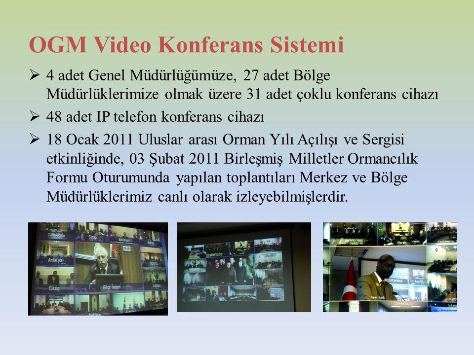 OGM Video Konferans Sistemi