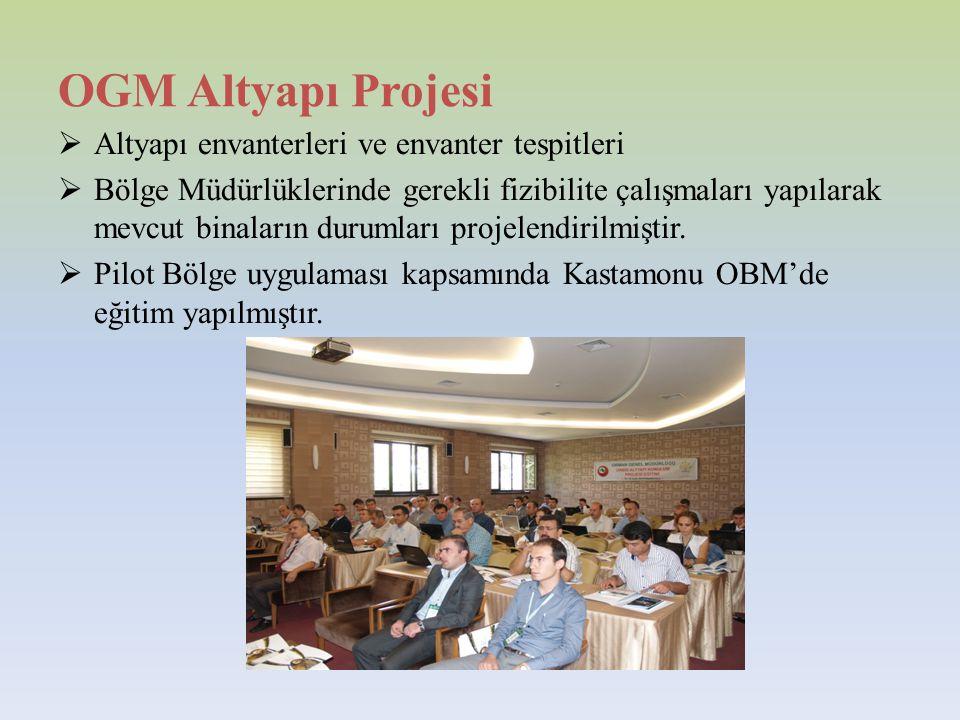 OGM Altyapı Projesi Altyapı envanterleri ve envanter tespitleri
