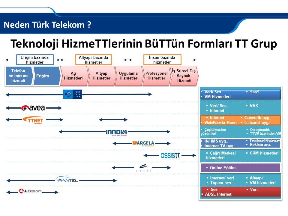 Teknoloji HizmeTTlerinin BüTTün Formları TT Grup
