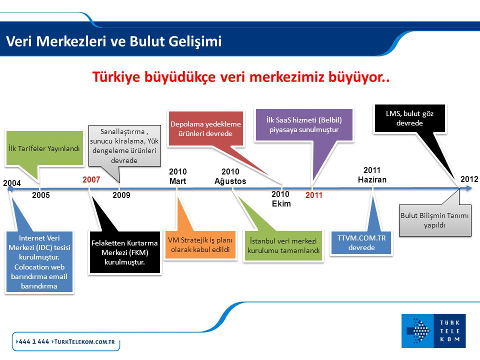 Türkiye büyüdükçe veri merkezimiz büyüyor..