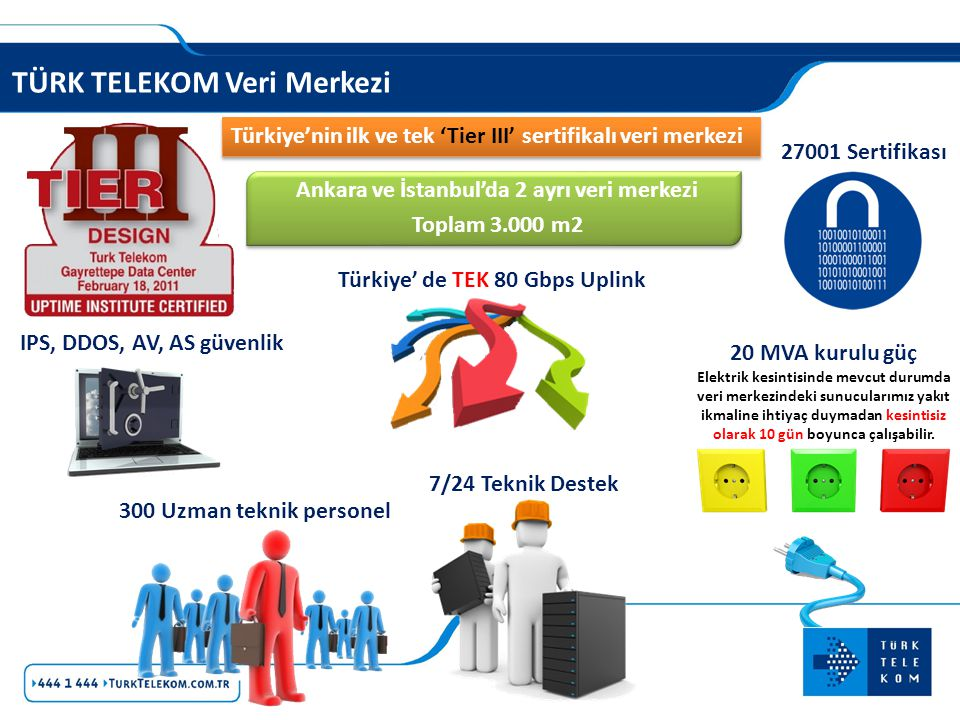 Ankara ve İstanbul'da 2 ayrı veri merkezi