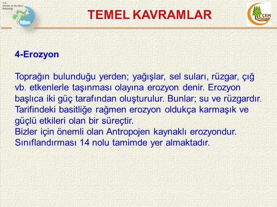 TEMEL KAVRAMLAR 4-Erozyon