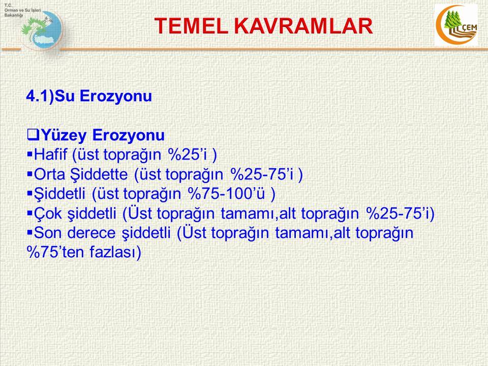 TEMEL KAVRAMLAR 4.1)Su Erozyonu Yüzey Erozyonu
