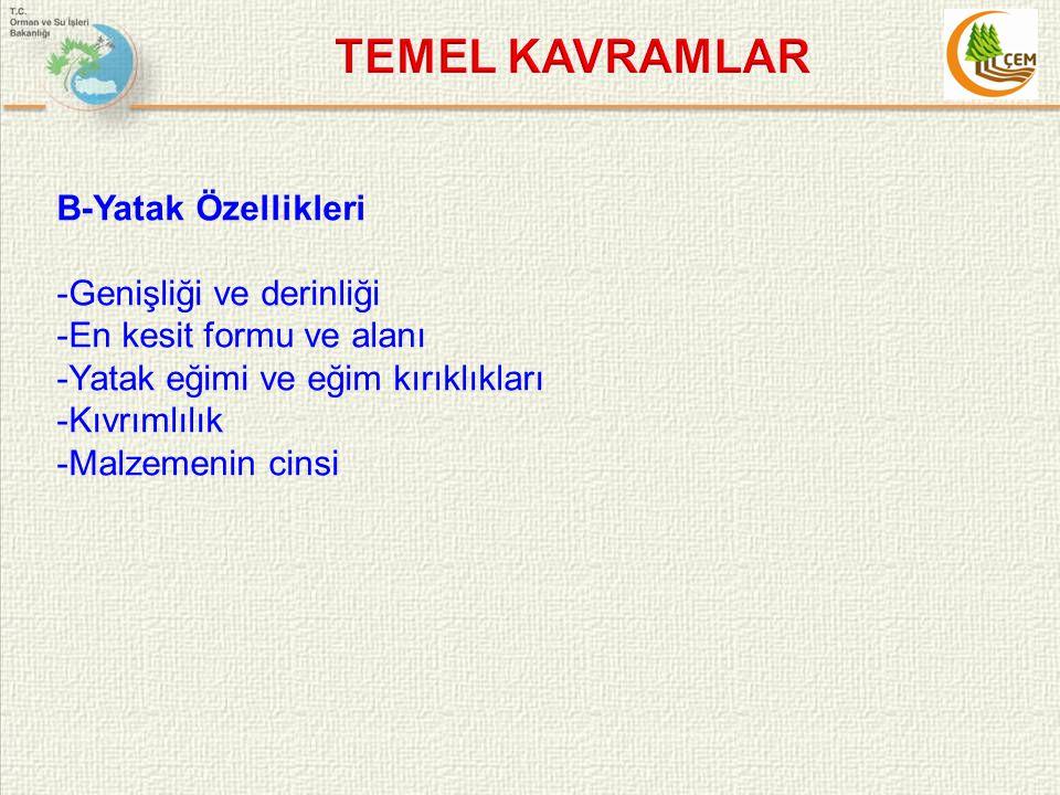 TEMEL KAVRAMLAR B-Yatak Özellikleri -Genişliği ve derinliği