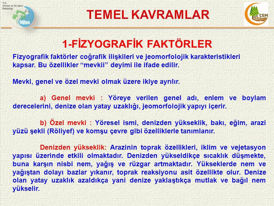 TEMEL KAVRAMLAR 1-FİZYOGRAFİK FAKTÖRLER