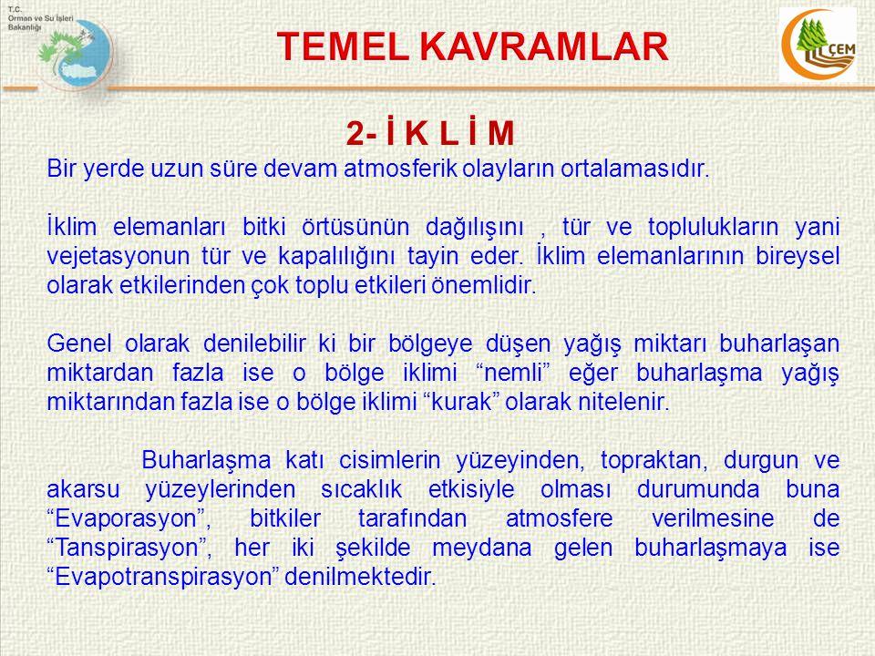 TEMEL KAVRAMLAR 2- İ K L İ M