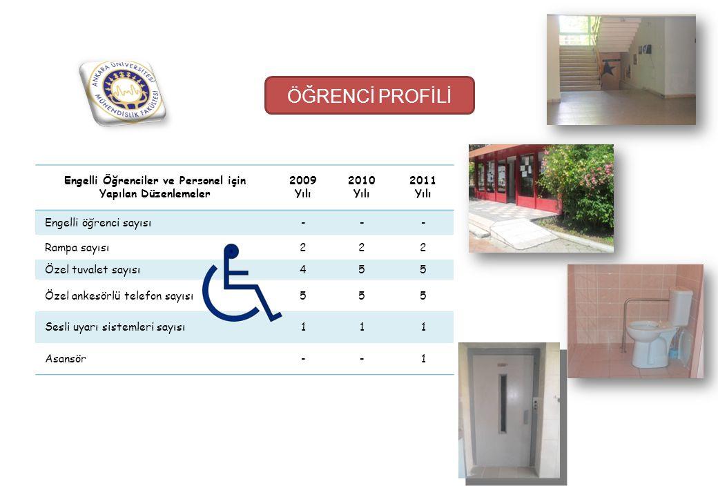 Engelli Öğrenciler ve Personel için